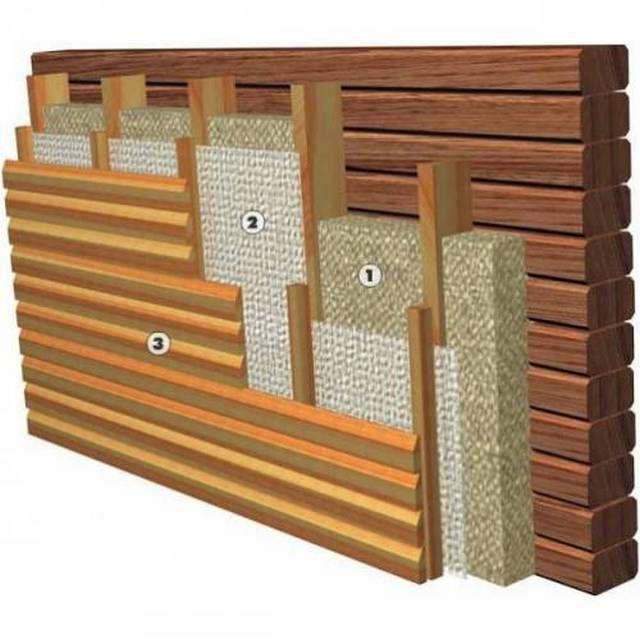 Поверх обрешетки монтируется декоративное покрытие - сайдинг, блок-хаус или другие материалы