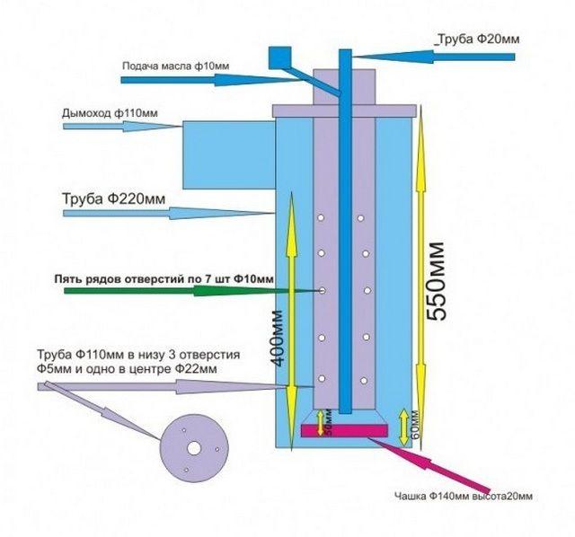 Общая схема-чертеж печки на отработке из газового баллона