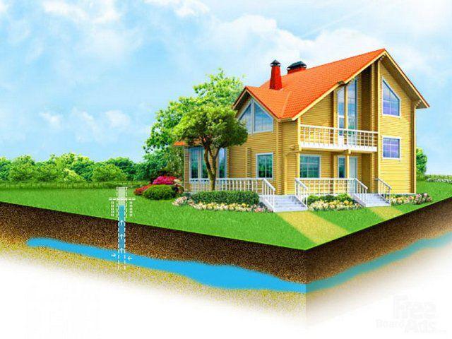 Как провести воду из колодца в дом