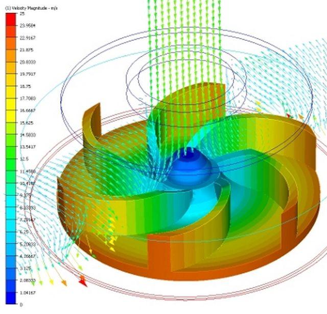 Диаграмма распределения давления воды в рабочей камере