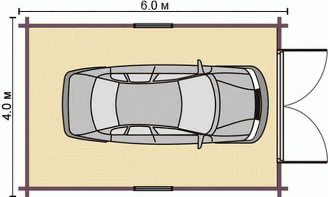 Типичный размер гаража для легковой машины среднего класса