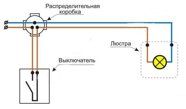Типовая электрическая схема подключения люстры с одной группой ламп