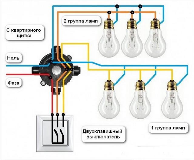 Схема подключения с двухконтактным выключателем и двумя группами ламп