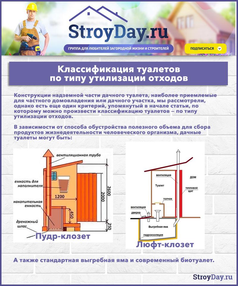 Классификация туалетов по типу утилизации отходов