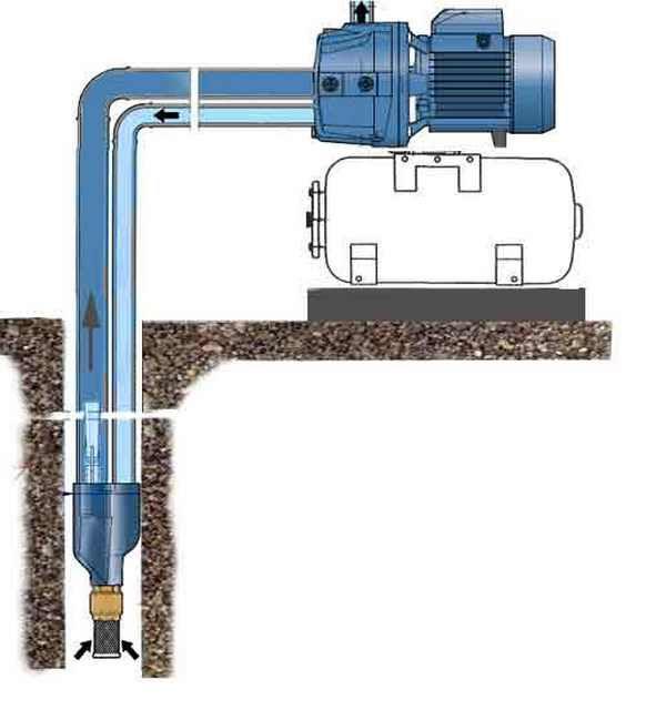 Схема подключения насосной станции с эжектором