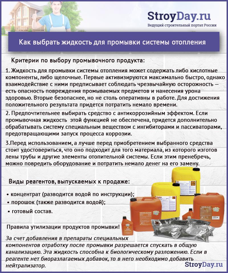 Критерии по выбору реагента для промывки системы отопления