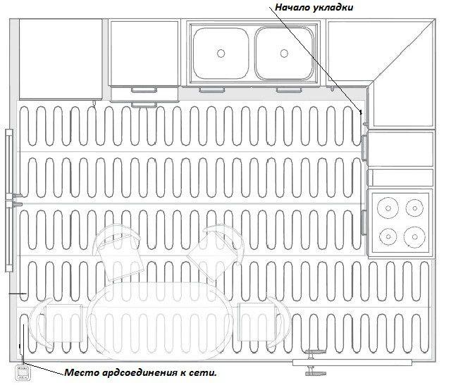 Пример самостоятельно нарисованного помещения с расстановкой мебели и схемой укладки кабельного теплого пола