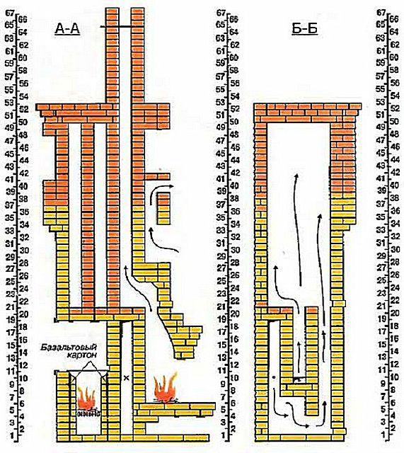 Схемы печи камина - разрезы А-А и Б-Б