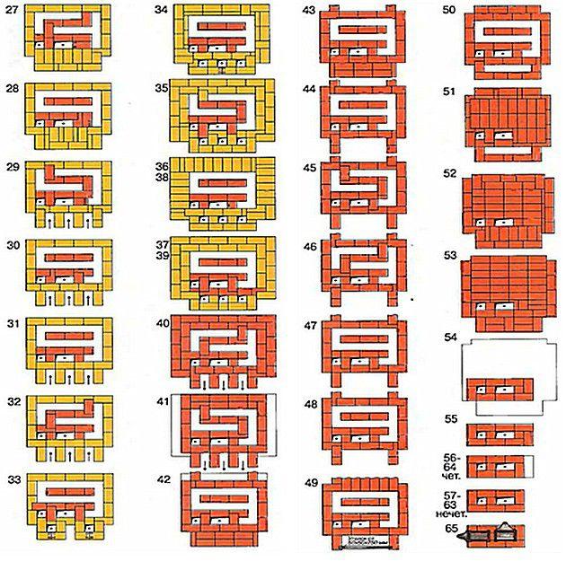 Продолжение порядовки - от 27 ряда до оголовка  дымоходной трубы
