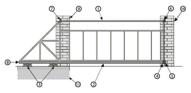 Схема откатных ворот с нижней консолью