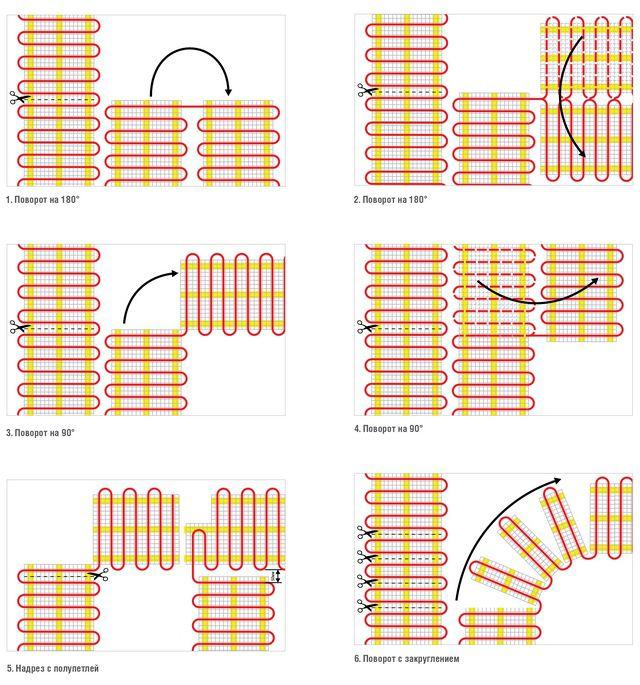 Греющие маты можно уложить в любом помещении, даже самой сложной конфигурации