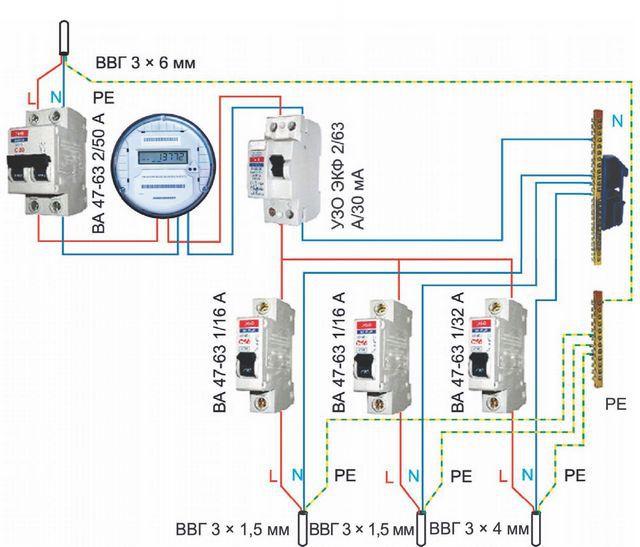 Один из вариантов оборудования электрощита