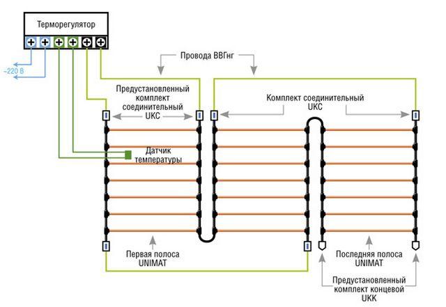 Пример раскладки стержневых инфракрасных нагревательных матов со схемой подключения
