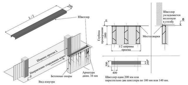 План фундамента откатных консольных ворот