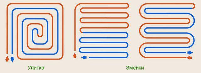 Базовые схемы укладки труб