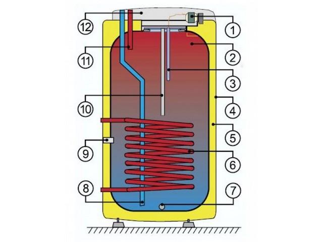 Принципиальная схема бойлера косвенного нагрева