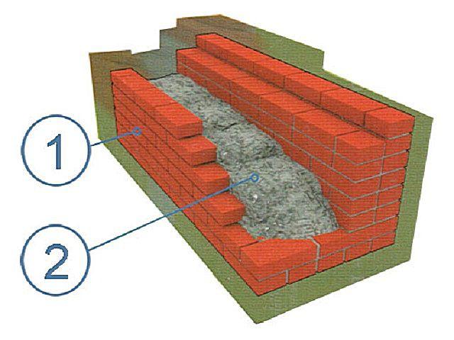 Керамзитом можно утеплять стены или фундамент дома