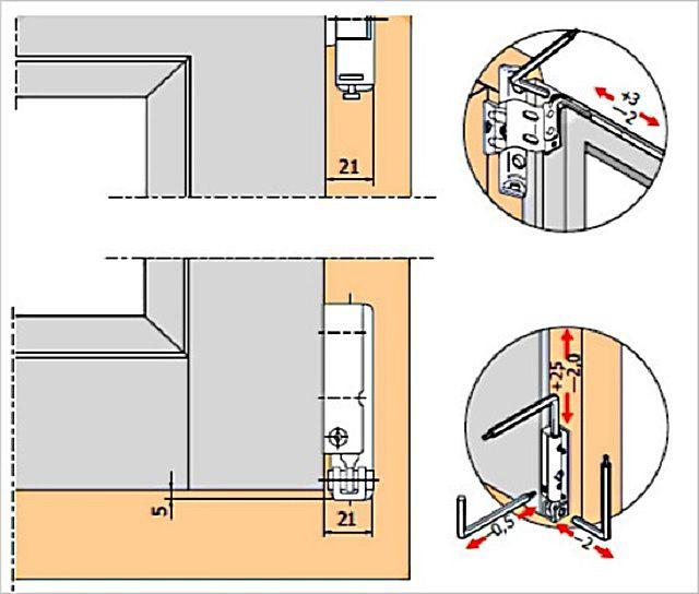 Необходимо перед регулировкой проверить, не разболтались ли крепежные винты верхнего и нижнего навеса