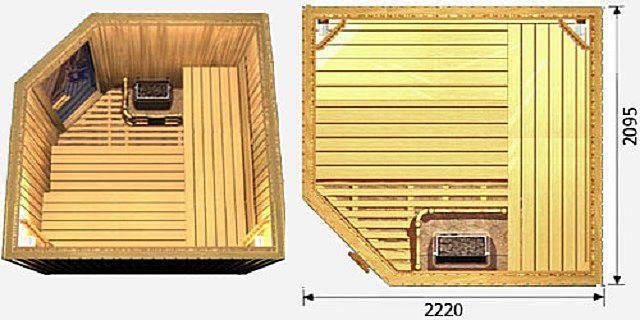Мини сауна в плане. Для ее обустройства достаточно площади примерно 2 × 2 метра