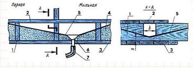 Схема {amp}quot;пирога{amp}quot; из чернового и чистового деревянных полов в бане