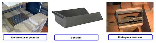 Некоторые части камина стоит приобрести отдельно