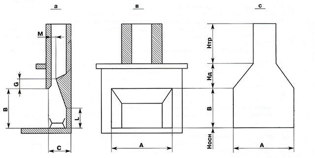 Размеры всех составных частей камина определяются из расчетов