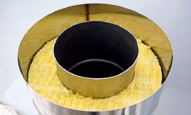 Строение сэндвич-трубы для дымохода