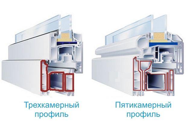 Пример трехкамерного и пятикамерного профилей