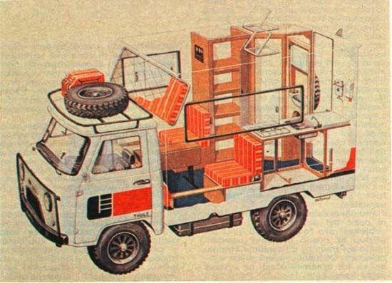 Вариант проекта дома на колесах