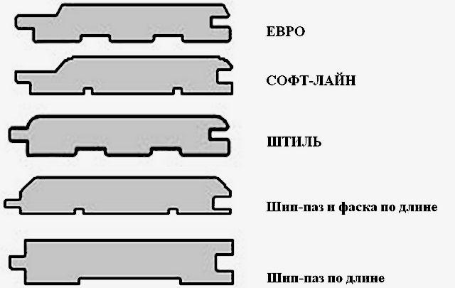 Основные разновидности вагонки