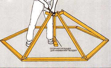 Изготовление крыши на земле