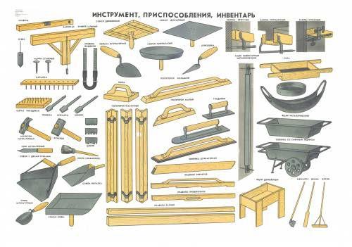 Инструмент, приспособления, инвентарь для штукатурных работ