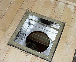 Как вывести трубу через крышу