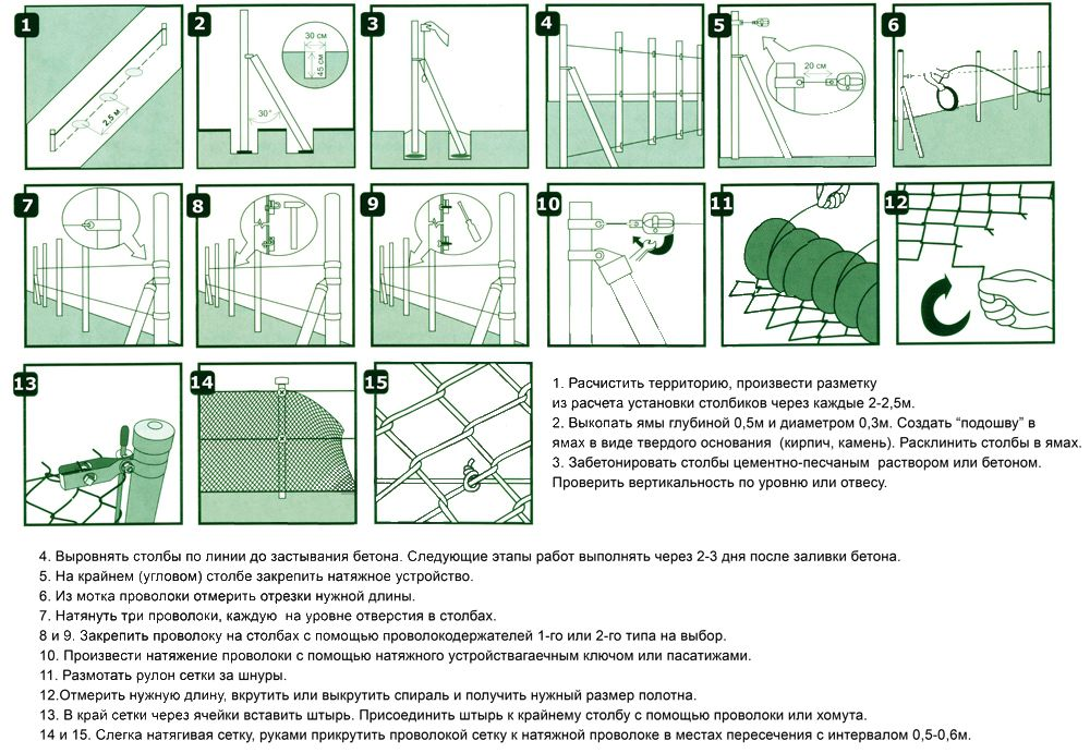 Как крепить сетку-рабицу