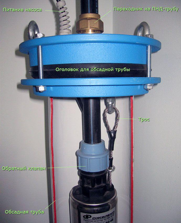 Как провести водопровод из скважины