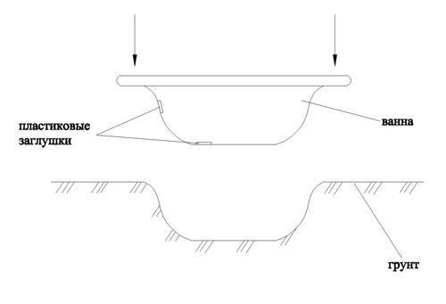 Как сделать фонтан из ванной
