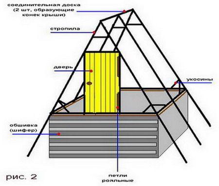 Колодезный домик с дверцей