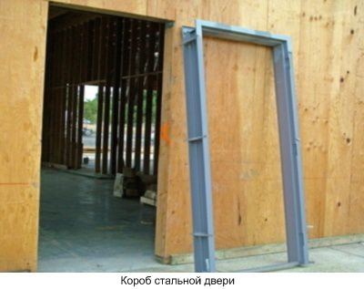 Короб двери