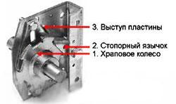 Механическая система защиты от обрыва пружины