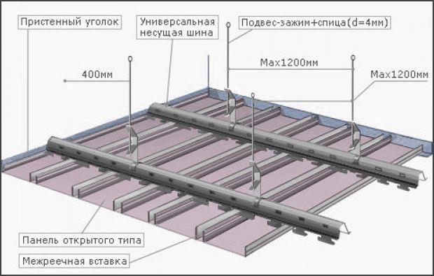 Монтажная схема реечного подвесного потолка