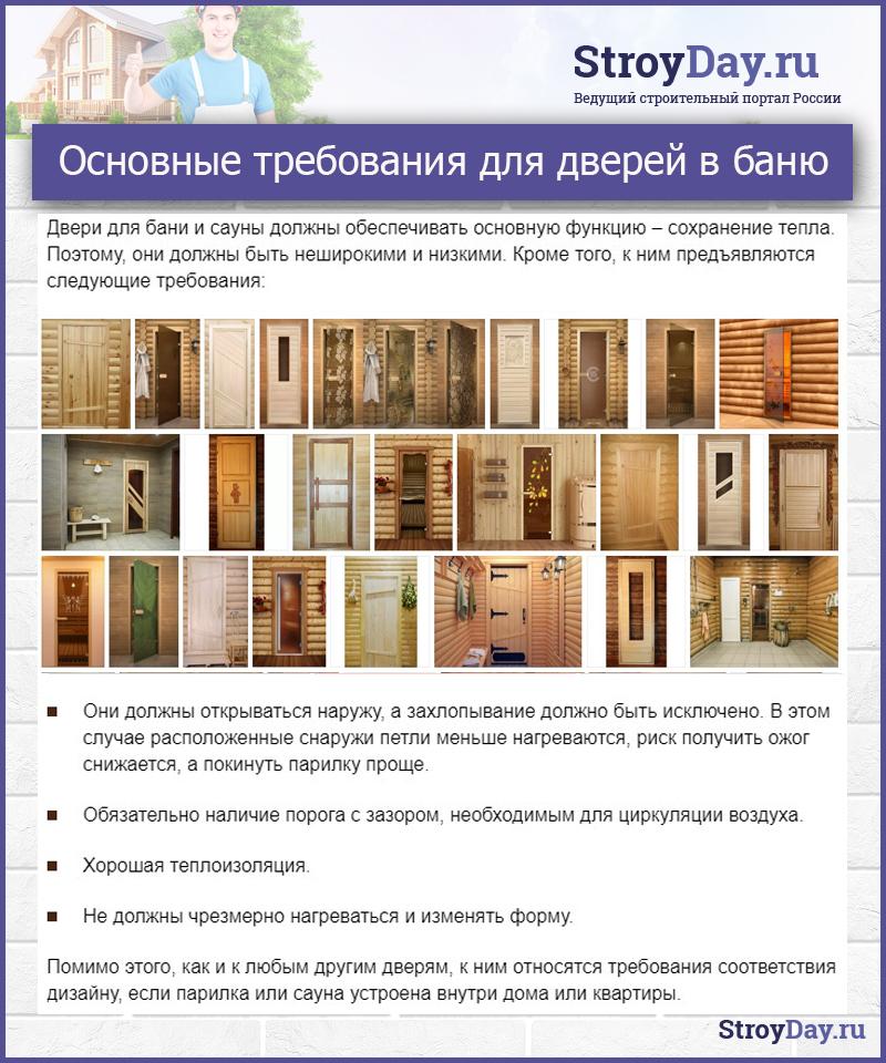 Основные требования для дверей в баню