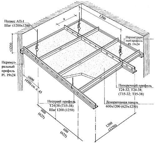 Потолок подвесной реечный