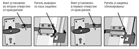 Разблокировка электропривода изнутри помещения
