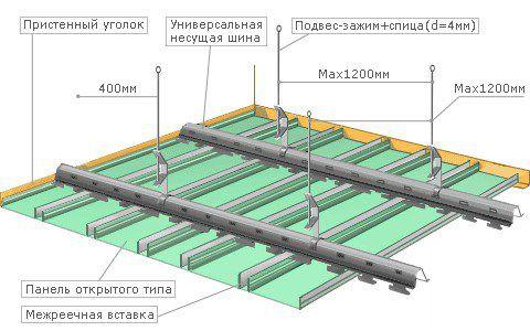 Реечный пластиковый потолок, каркас