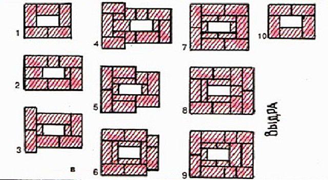 Схема кладки выдры