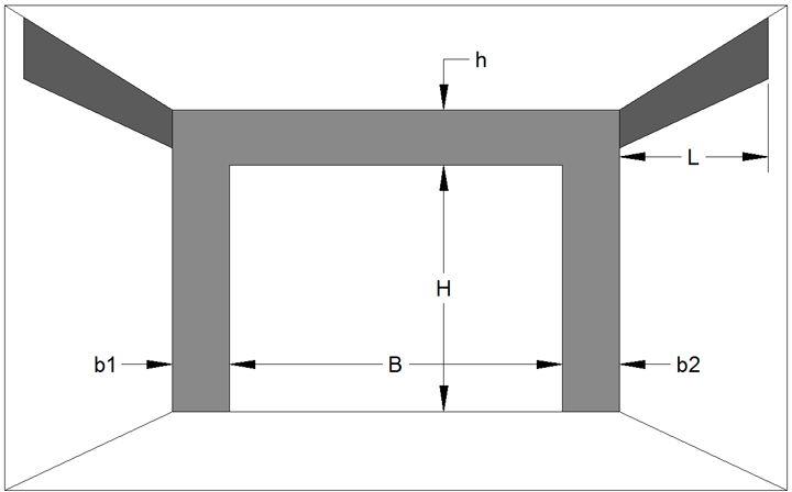 Схема для замеров