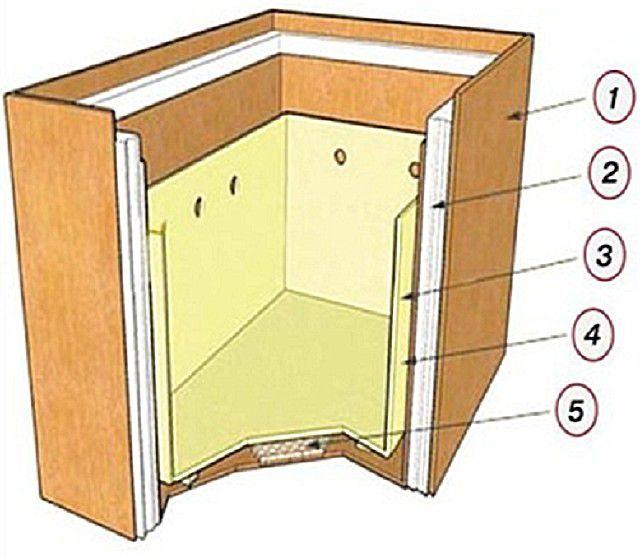 Схема утепленного  контейнера для овощей