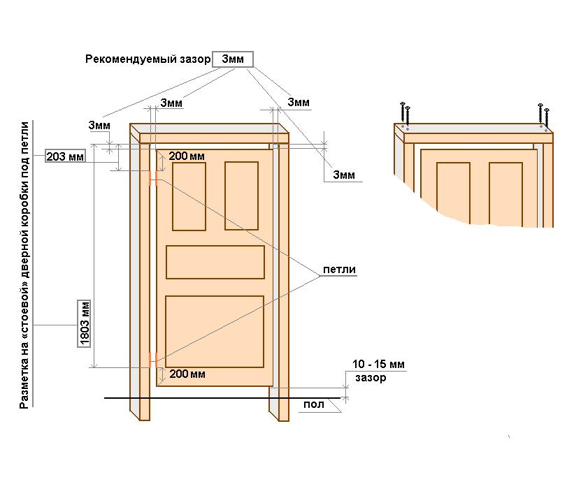 Схема расположения деталей древи