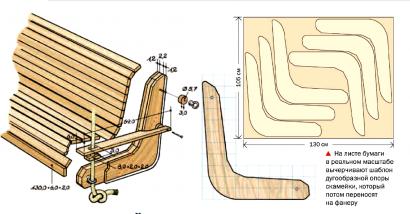 Схема сиденья для качели