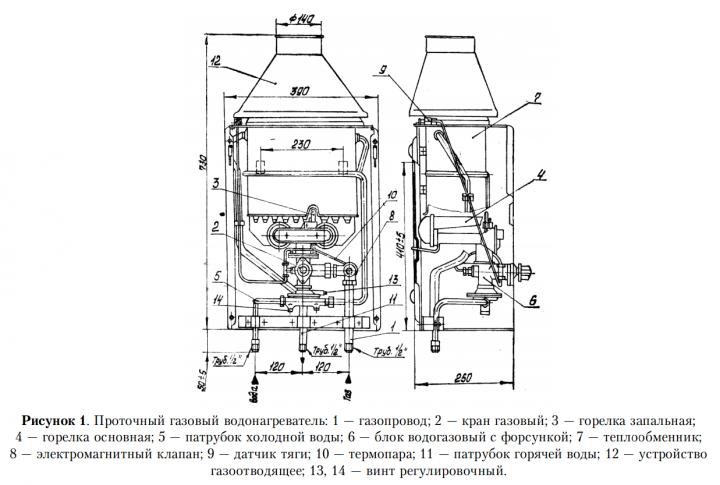 Инструкция газовых колонок bosch